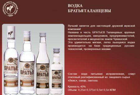 bratya_prezentor