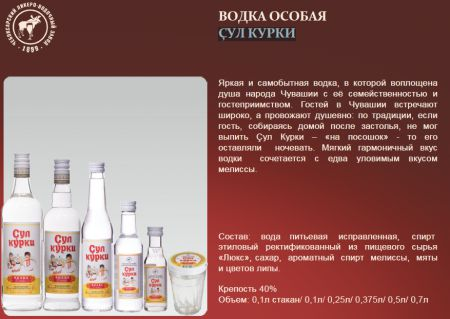 sul_kurki_prezentor