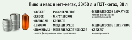rozliv_prezentor